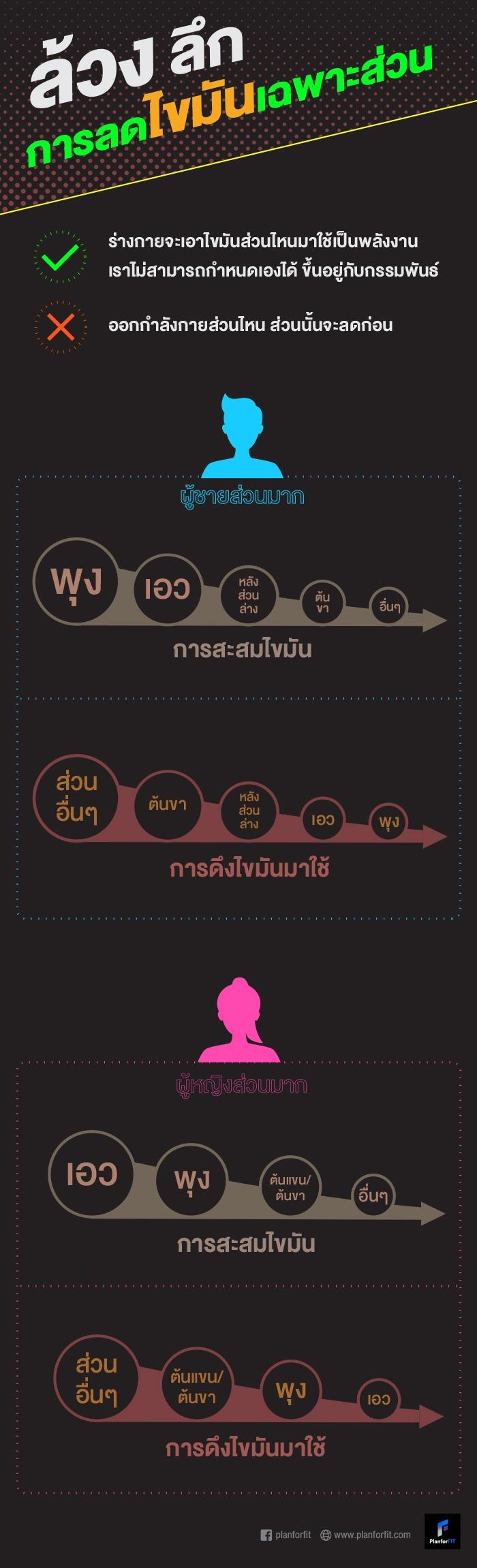 40_secret_p