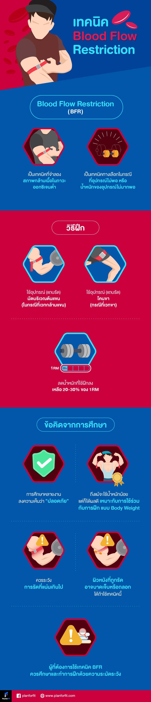 P4F_infographic_เน้นตอนยกขึ้นหรอ